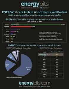 EnergyBits1